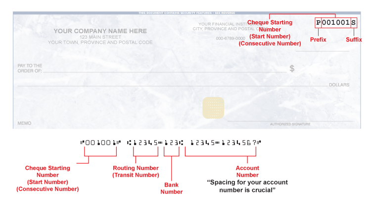 scotia bank code